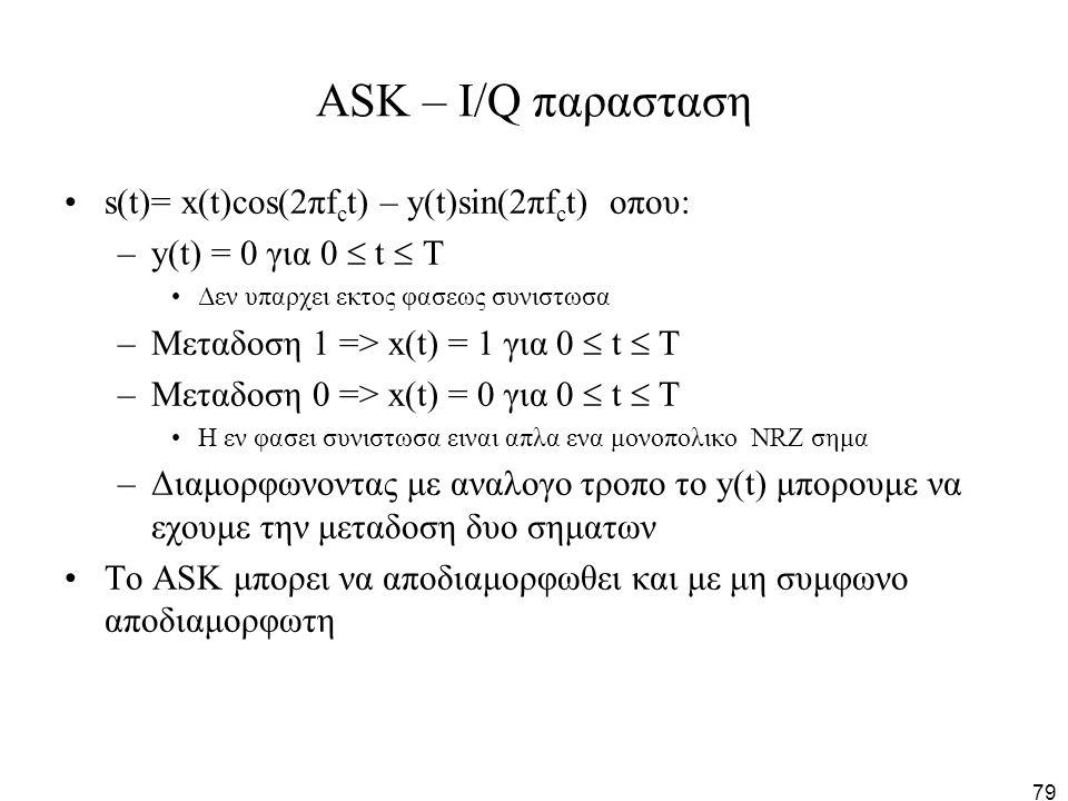 ASK – I/Q παρασταση s(t)= x(t)cos(2πfct) – y(t)sin(2πfct) οπου: