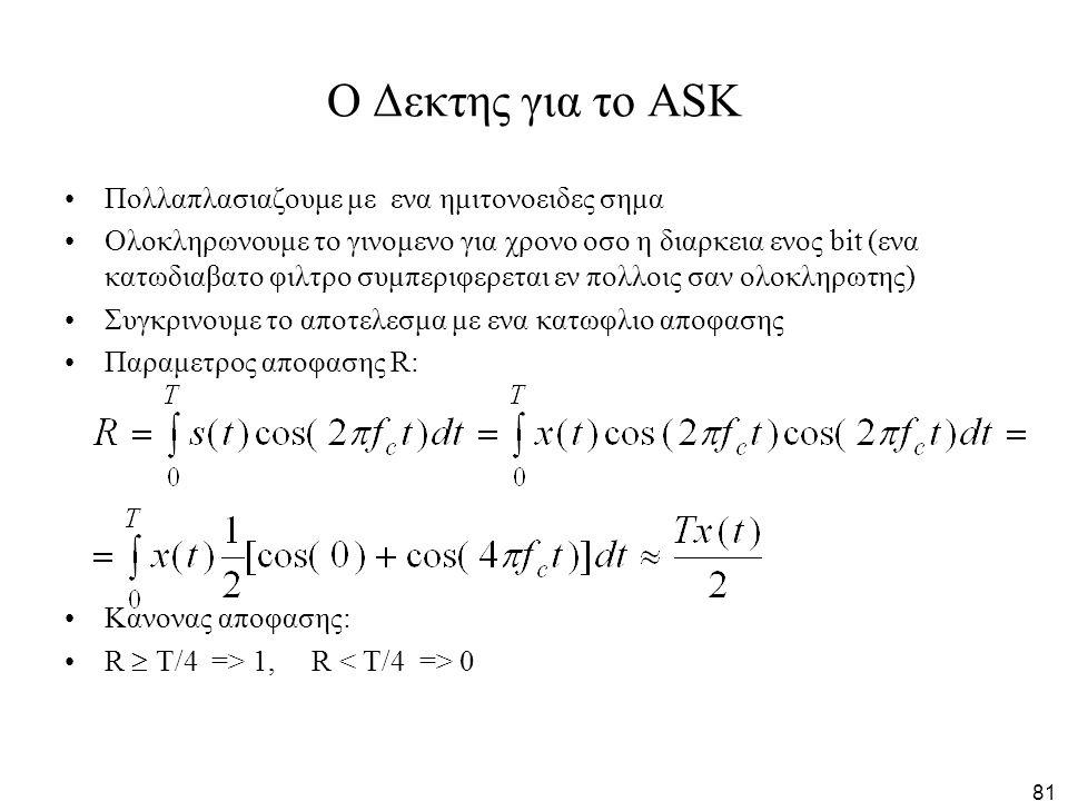 O Δεκτης για το ΑSK Πολλαπλασιαζουμε με ενα ημιτονοειδες σημα