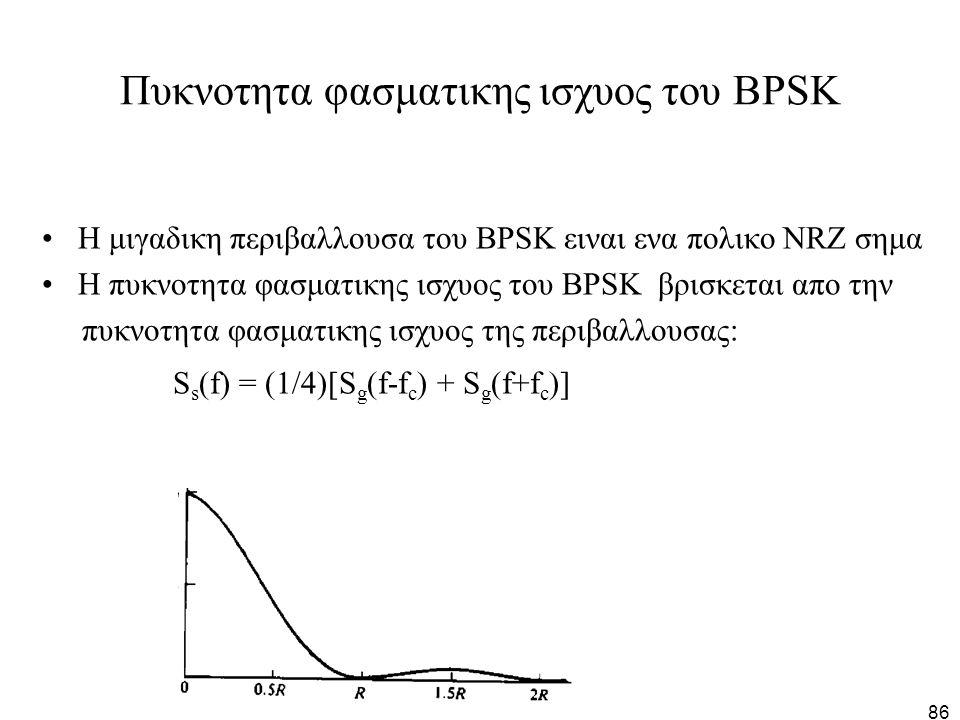Πυκνοτητα φασματικης ισχυος του BPSK