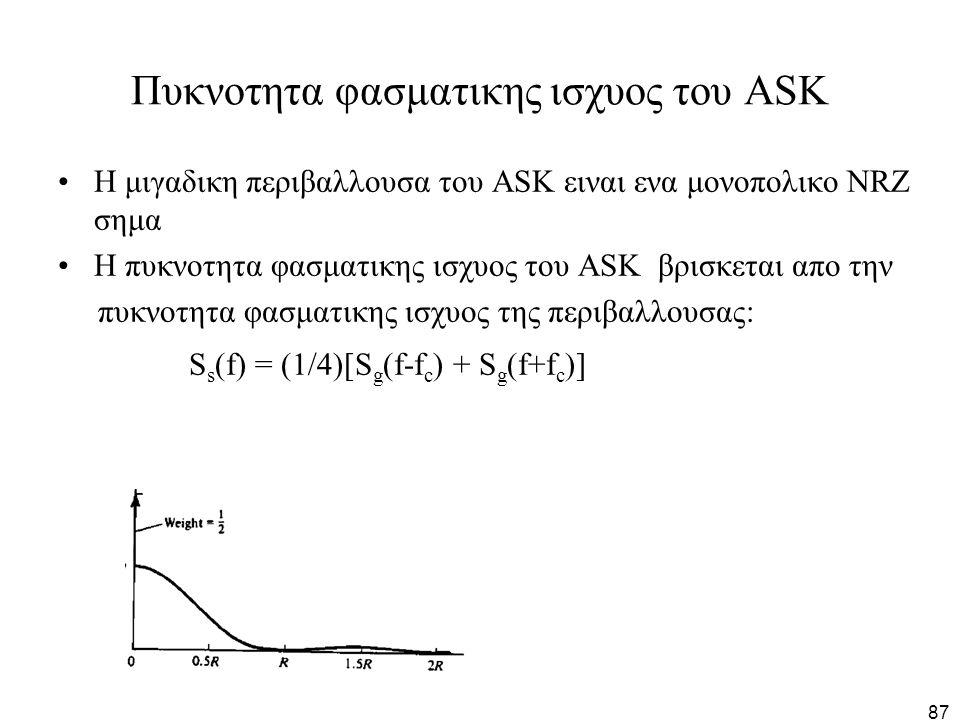 Πυκνοτητα φασματικης ισχυος του ASK