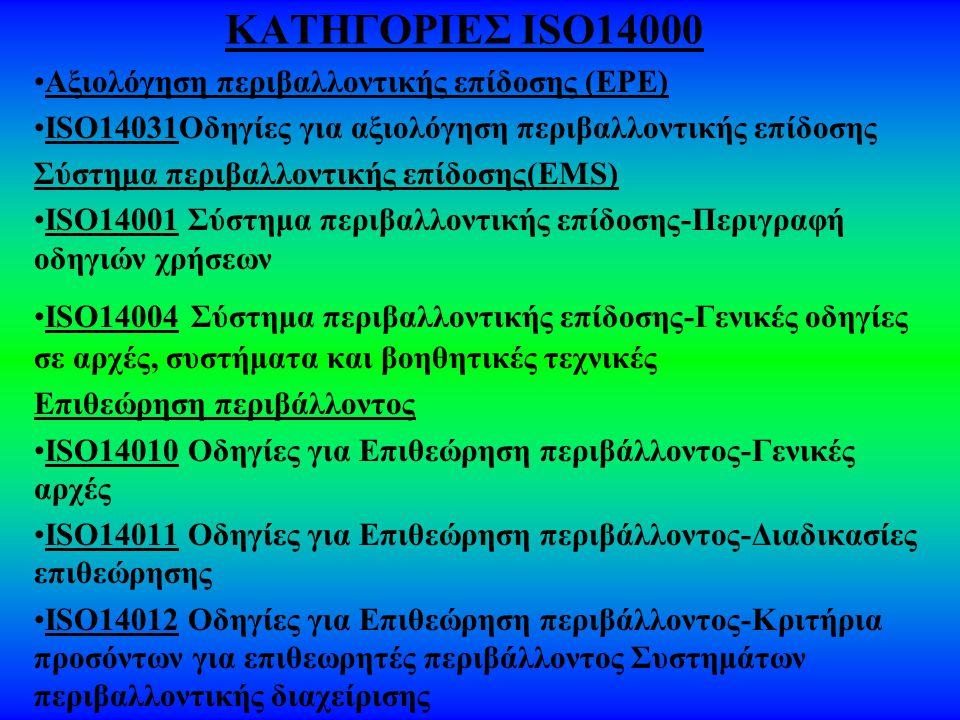 ΚΑΤΗΓΟΡΙΕΣ ISO14000 Αξιολόγηση περιβαλλοντικής επίδοσης (ΕΡΕ)