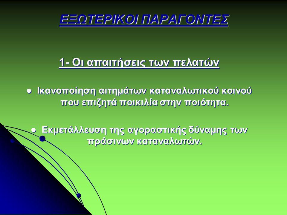 ΕΞΩΤΕΡΙΚΟΙ ΠΑΡΑΓΟΝΤΕΣ