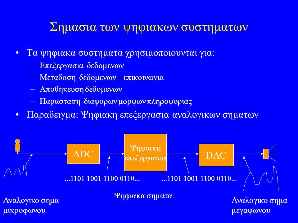 Σημασια των ψηφιακων συστηματων