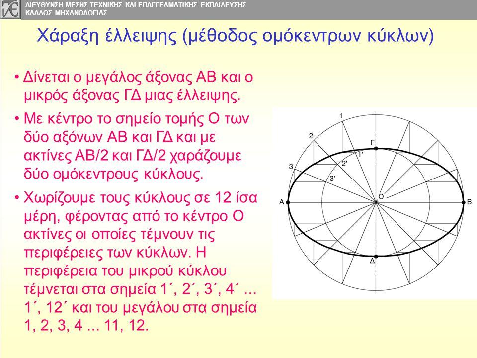 Χάραξη έλλειψης (μέθοδος ομόκεντρων κύκλων)