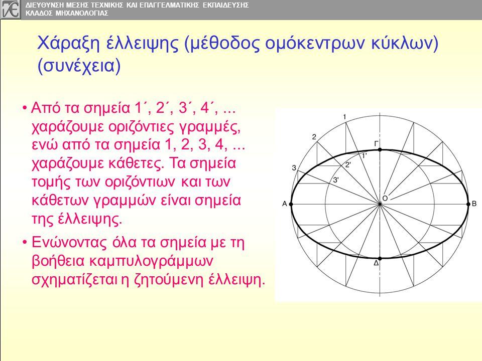 Χάραξη έλλειψης (μέθοδος ομόκεντρων κύκλων) (συνέχεια)