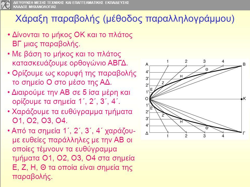 Χάραξη παραβολής (μέθοδος παραλληλογράμμου)
