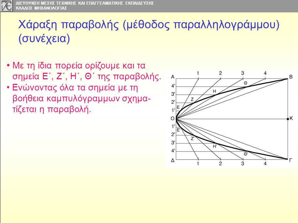 Χάραξη παραβολής (μέθοδος παραλληλογράμμου) (συνέχεια)