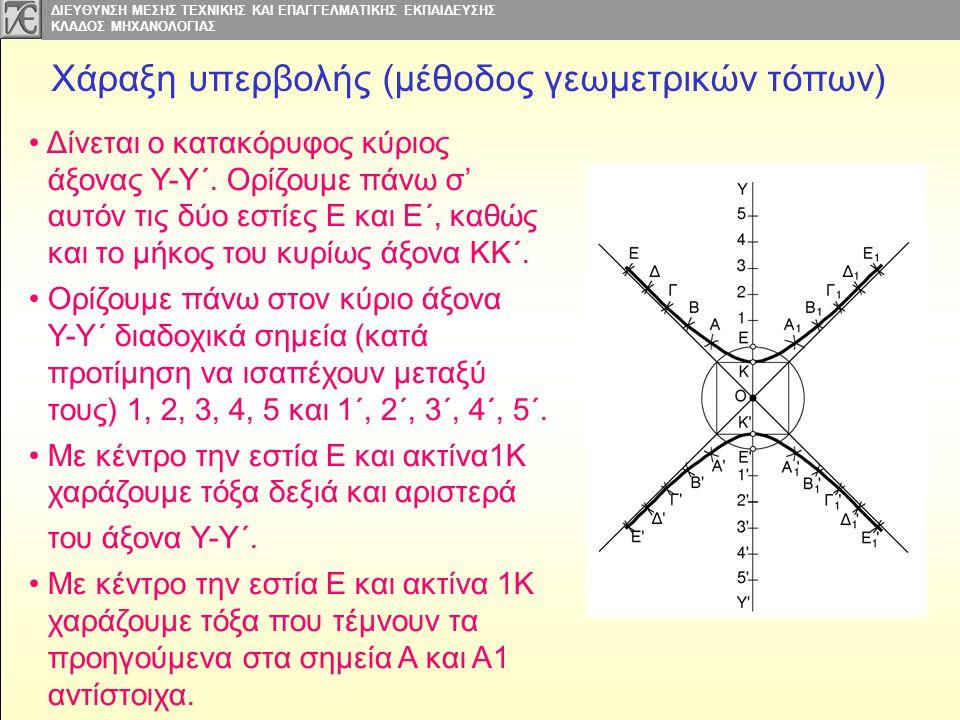 Χάραξη υπερβολής (μέθοδος γεωμετρικών τόπων)