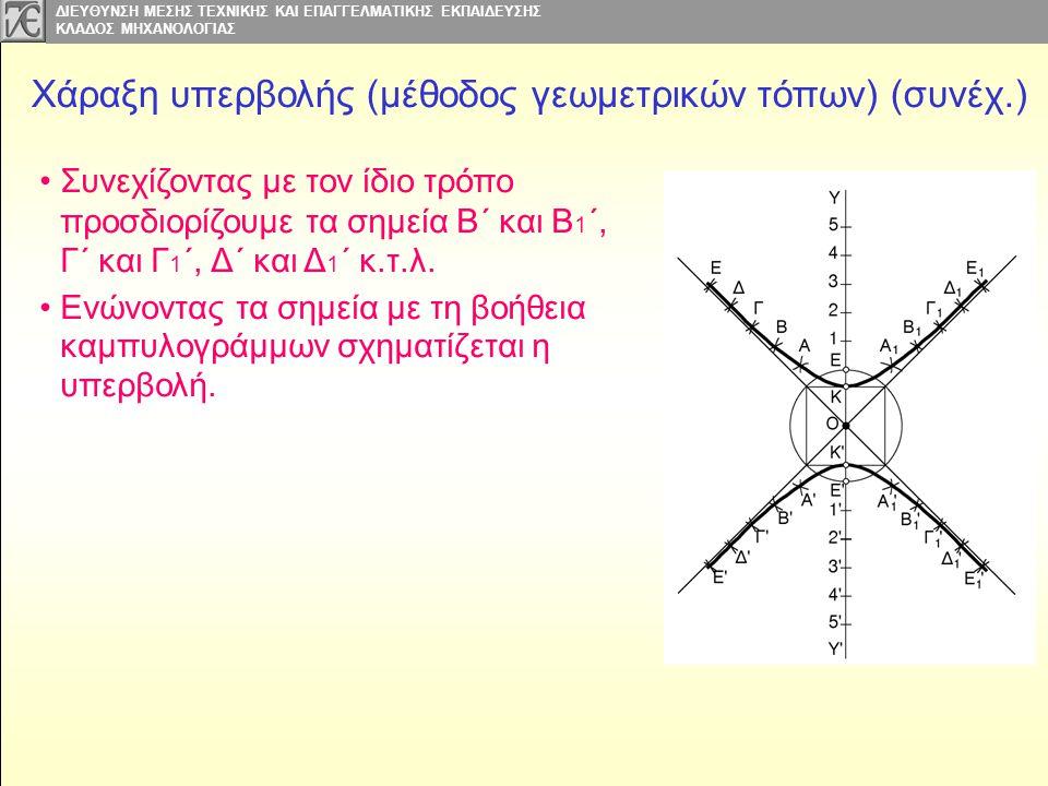 Χάραξη υπερβολής (μέθοδος γεωμετρικών τόπων) (συνέχ.)