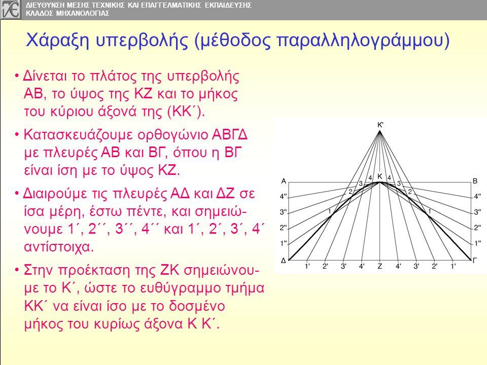 Χάραξη υπερβολής (μέθοδος παραλληλογράμμου)