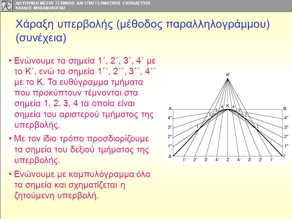 Χάραξη υπερβολής (μέθοδος παραλληλογράμμου) (συνέχεια)