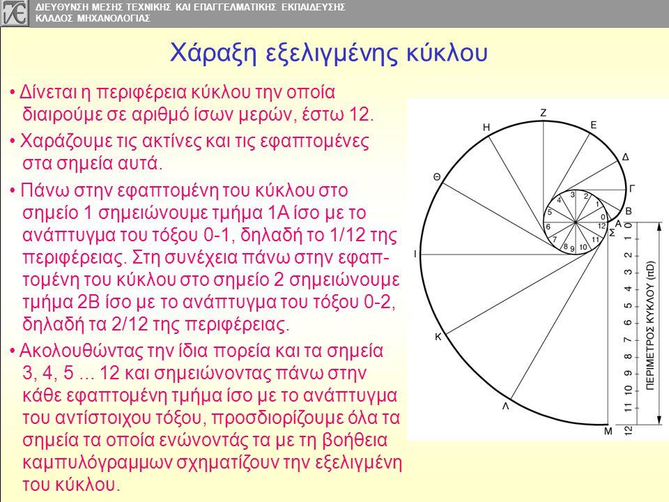 Χάραξη εξελιγμένης κύκλου