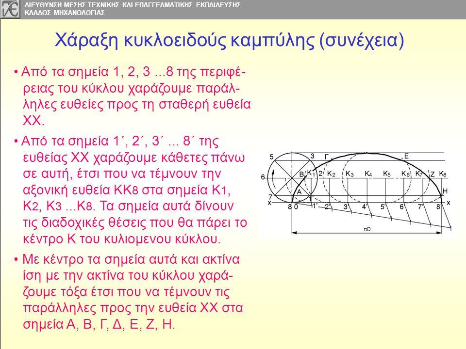Χάραξη κυκλοειδούς καμπύλης (συνέχεια)