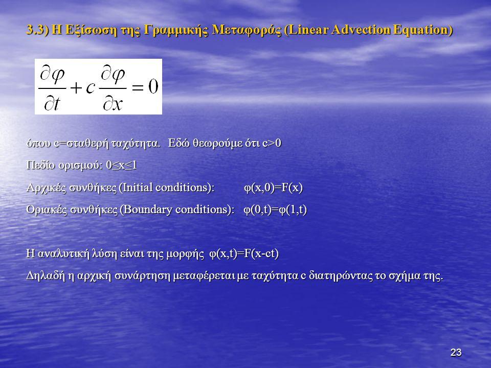 3.3) Η Εξίσωση της Γραμμικής Μεταφοράς (Linear Advection Equation)
