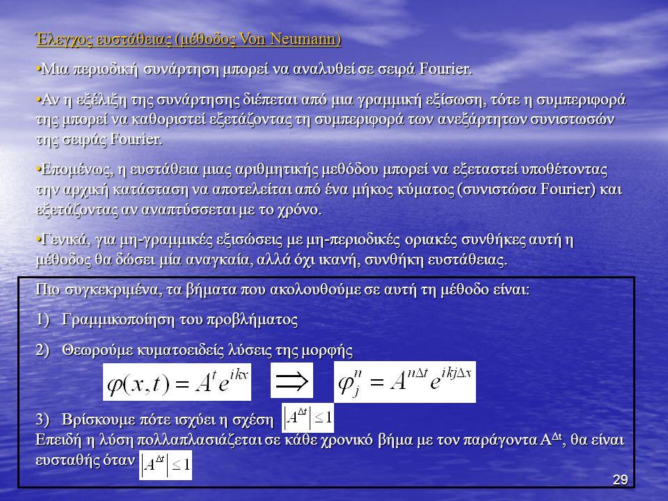 Έλεγχος ευστάθειας (μέθοδος Von Neumann)