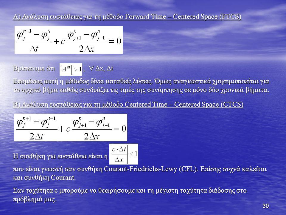 Α) Ανάλυση ευστάθειας για τη μέθοδο Forward Time – Centered Space (FTCS)