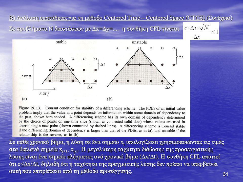 Σε προβλήματα Ν διαστάσεων με Δx=Δy=.... η συνθήκη CFL γίνεται