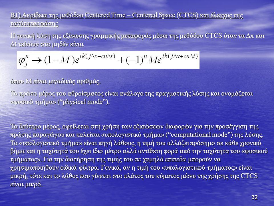 B1) Ακρίβεια της μεθόδου Centered Time – Centered Space (CTCS) και έλεγχος της ταχύτητας φάσης