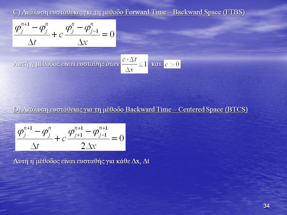 C) Ανάλυση ευστάθειας για τη μέθοδο Forward Time – Backward Space (FTBS)