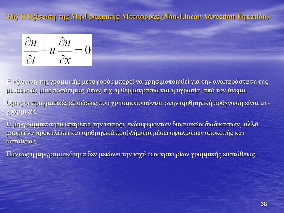 3.6) Η Εξίσωση της Μη-Γραμμικής Μεταφοράς (Non-Linear Advection Equation)