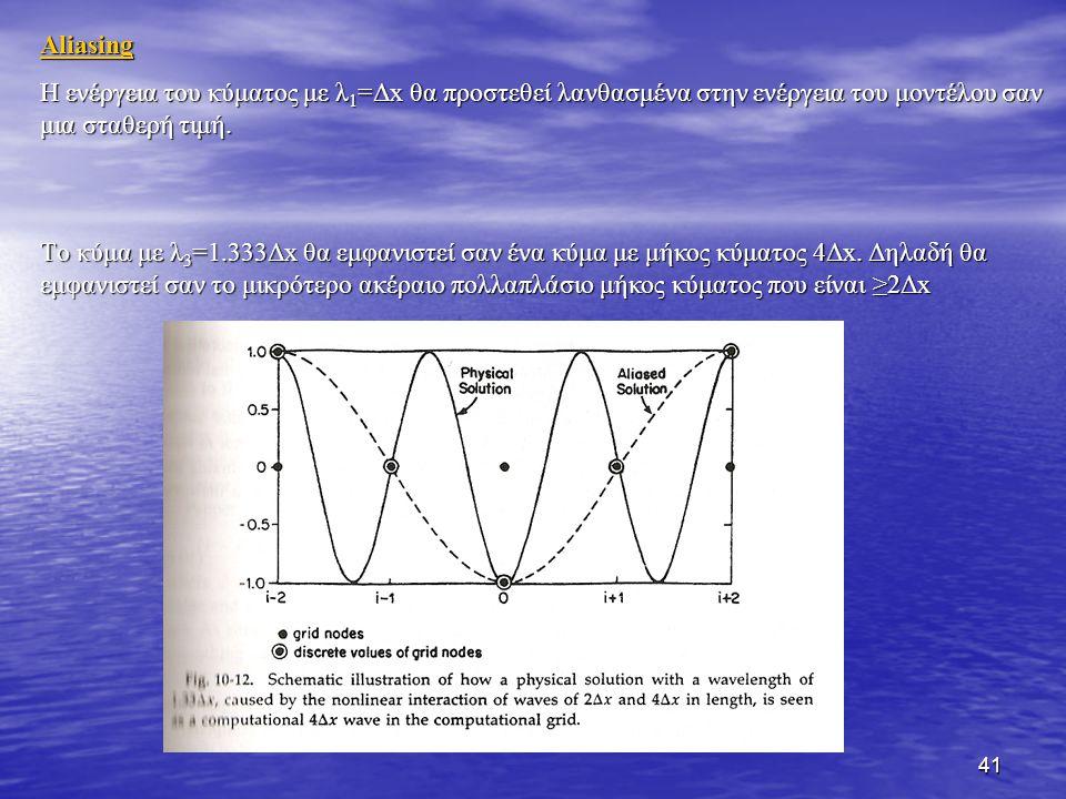 Aliasing Η ενέργεια του κύματος με λ1=Δx θα προστεθεί λανθασμένα στην ενέργεια του μοντέλου σαν μια σταθερή τιμή.