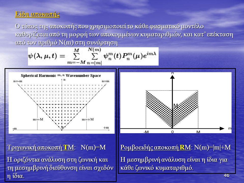 Τριγωνική αποκοπή ΤΜ: N(m)=M