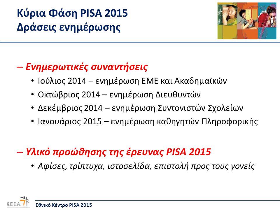 Κύρια Φάση PISA 2015 Δράσεις ενημέρωσης