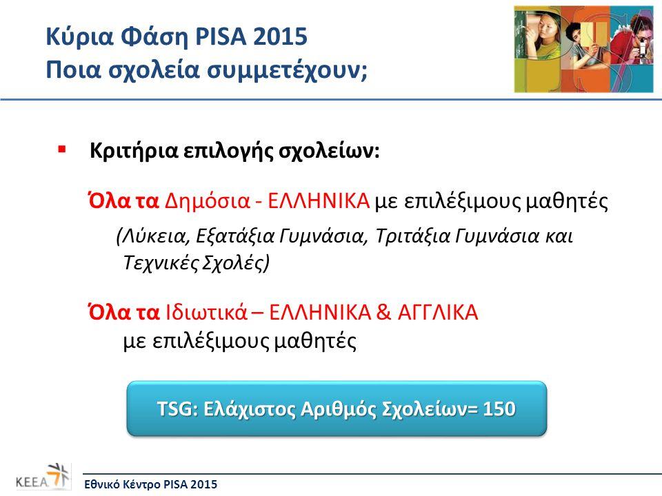 Κύρια Φάση PISA 2015 Ποια σχολεία συμμετέχουν;