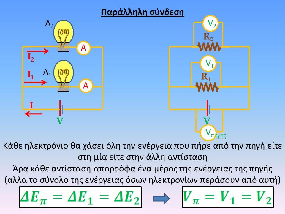 Παράλληλη σύνδεση Λ2. V2. R2. Α. Ι2. V1. Λ1. Ι1. R1. Α. Ι. V. V. Vπηγής.