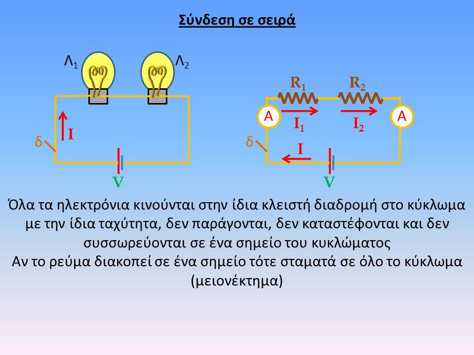 Σύνδεση σε σειρά Λ1. Λ2. R1. R2. Α. Α. Ι1. Ι2. Ι. δ. δ. Ι. V. V.