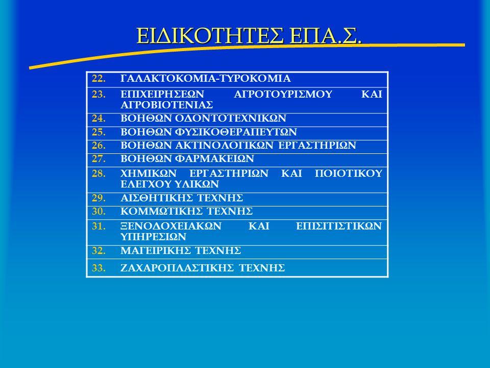 ΕΙΔΙΚΟΤΗΤΕΣ ΕΠΑ.Σ. ΓΑΛΑΚΤΟΚΟΜΙΑ-ΤΥΡΟΚΟΜΙΑ