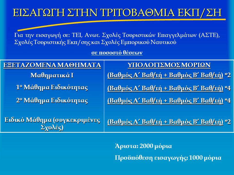 ΕΙΣΑΓΩΓΗ ΣΤΗΝ ΤΡΙΤΟΒΑΘΜΙΑ ΕΚΠ/ΣΗ