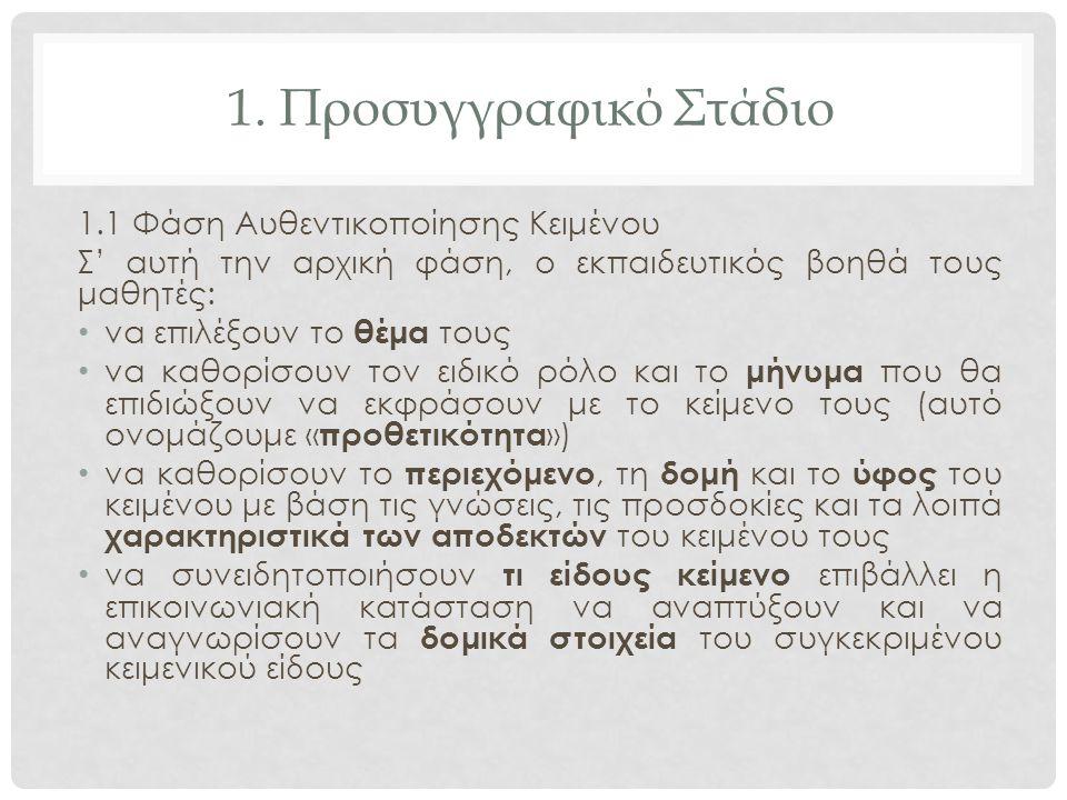 1. Προσυγγραφικό Στάδιο 1.1 Φάση Αυθεντικοποίησης Κειμένου