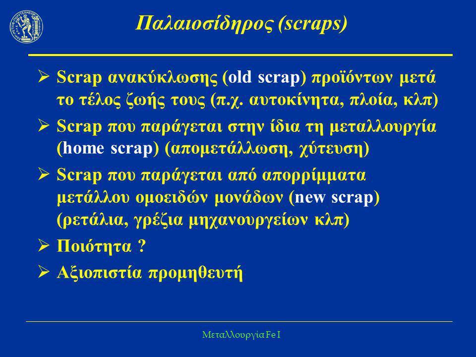Παλαιοσίδηρος (scraps)