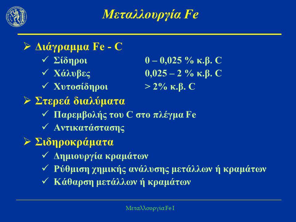 Μεταλλουργία Fe Διάγραμμα Fe - C Στερεά διαλύματα Σιδηροκράματα