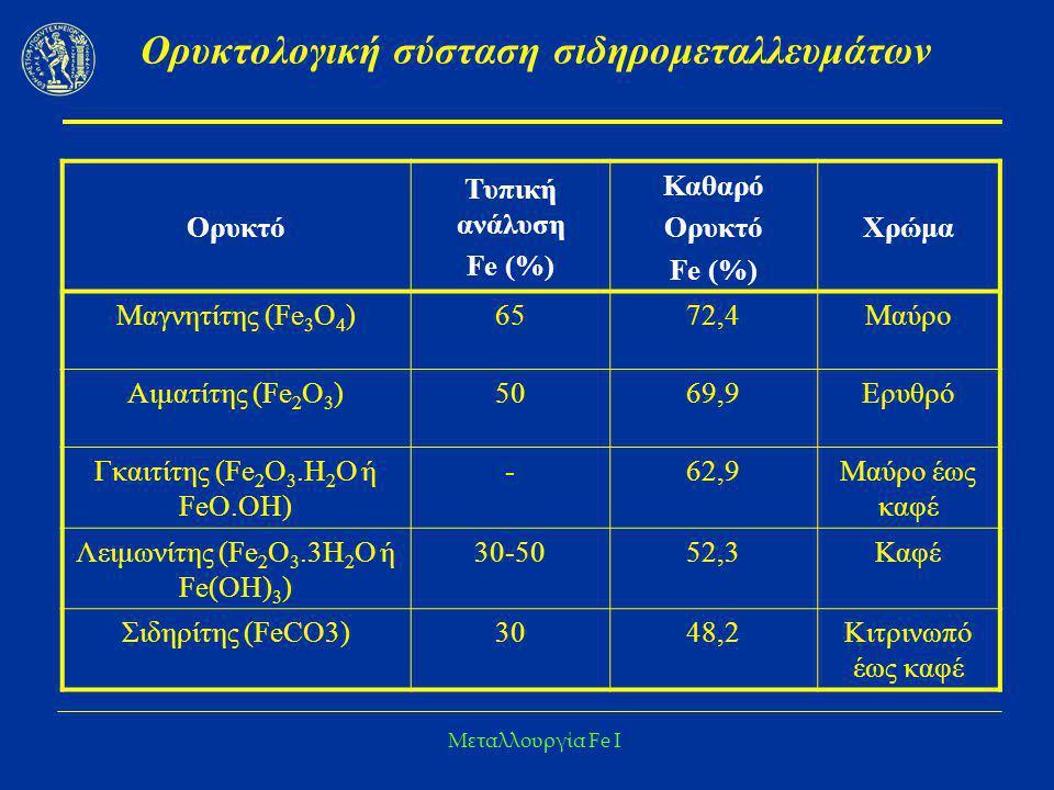 Ορυκτολογική σύσταση σιδηρομεταλλευμάτων