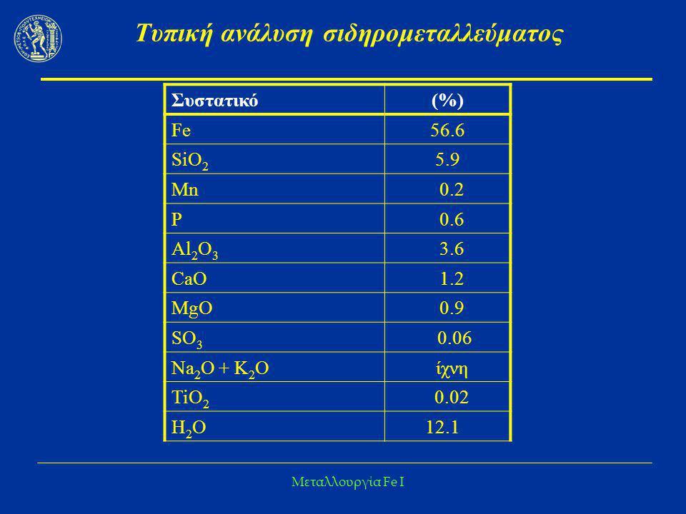 Τυπική ανάλυση σιδηρομεταλλεύματος