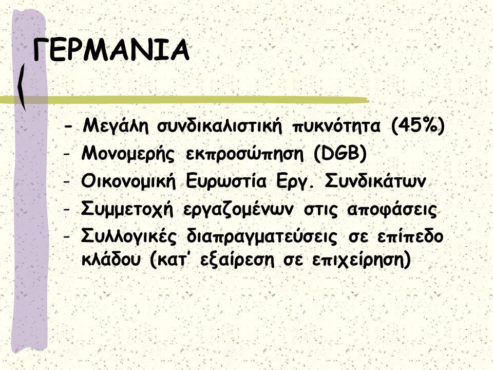 ΓΕΡΜΑΝΙΑ - Μεγάλη συνδικαλιστική πυκνότητα (45%)