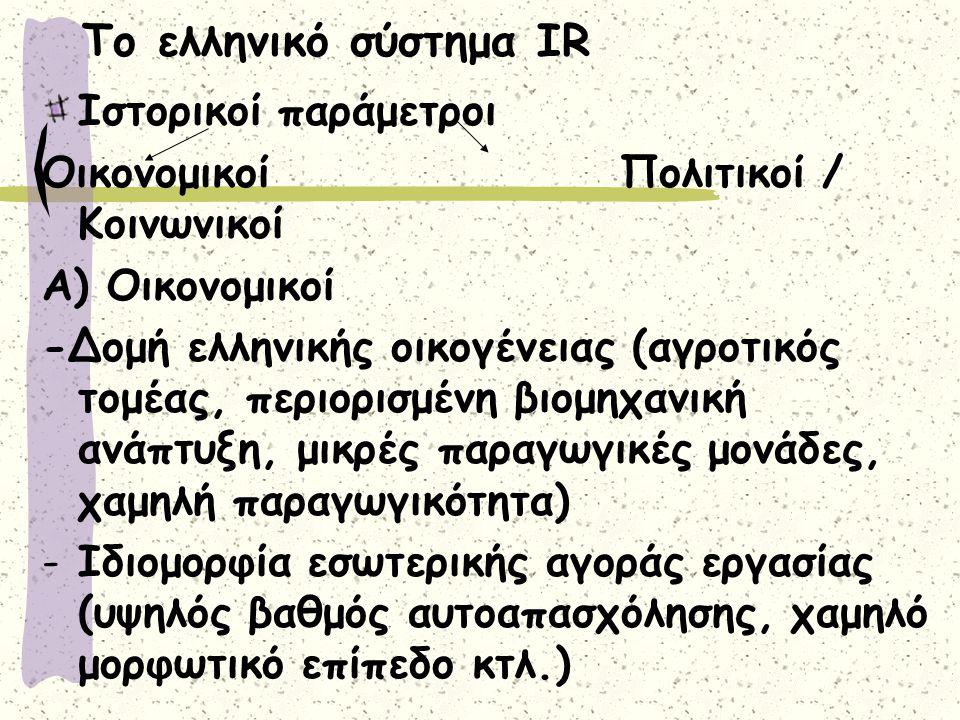 Το ελληνικό σύστημα IR Ιστορικοί παράμετροι