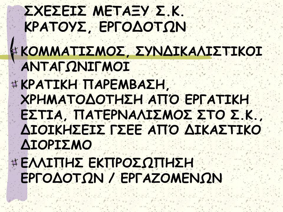 ΣΧΕΣΕΙΣ ΜΕΤΑΞΥ Σ.Κ. ΚΡΑΤΟΥΣ, ΕΡΓΟΔΟΤΩΝ
