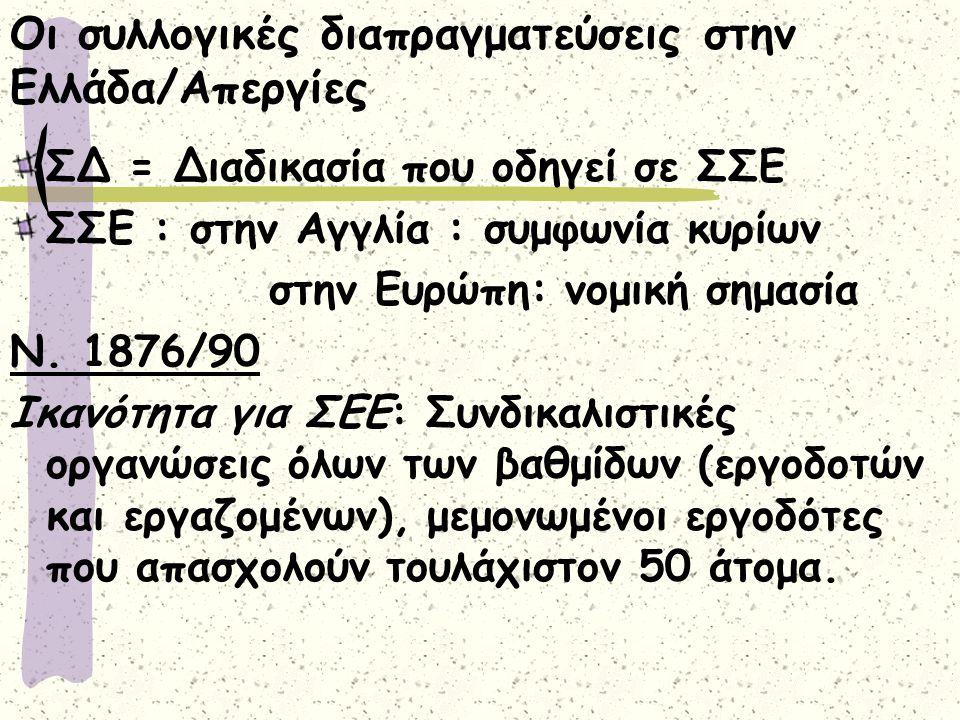 Οι συλλογικές διαπραγματεύσεις στην Ελλάδα/Απεργίες