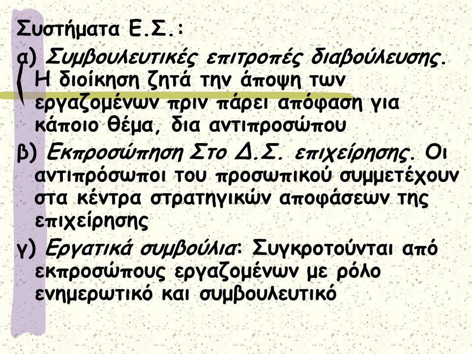 Συστήματα Ε.Σ.:
