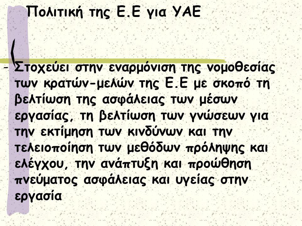 Πολιτική της Ε.Ε για ΥΑΕ