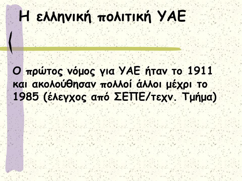 Η ελληνική πολιτική ΥΑΕ