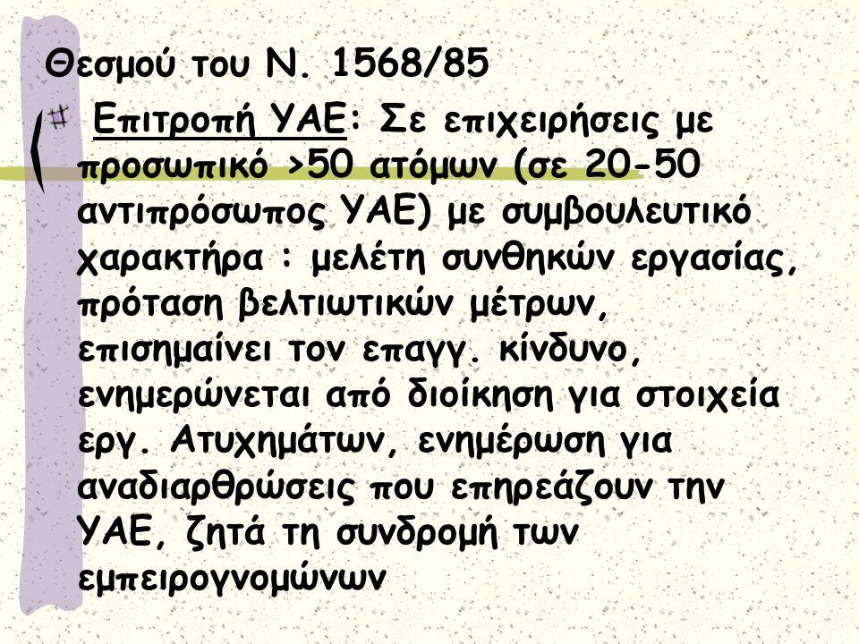 Θεσμού του Ν. 1568/85