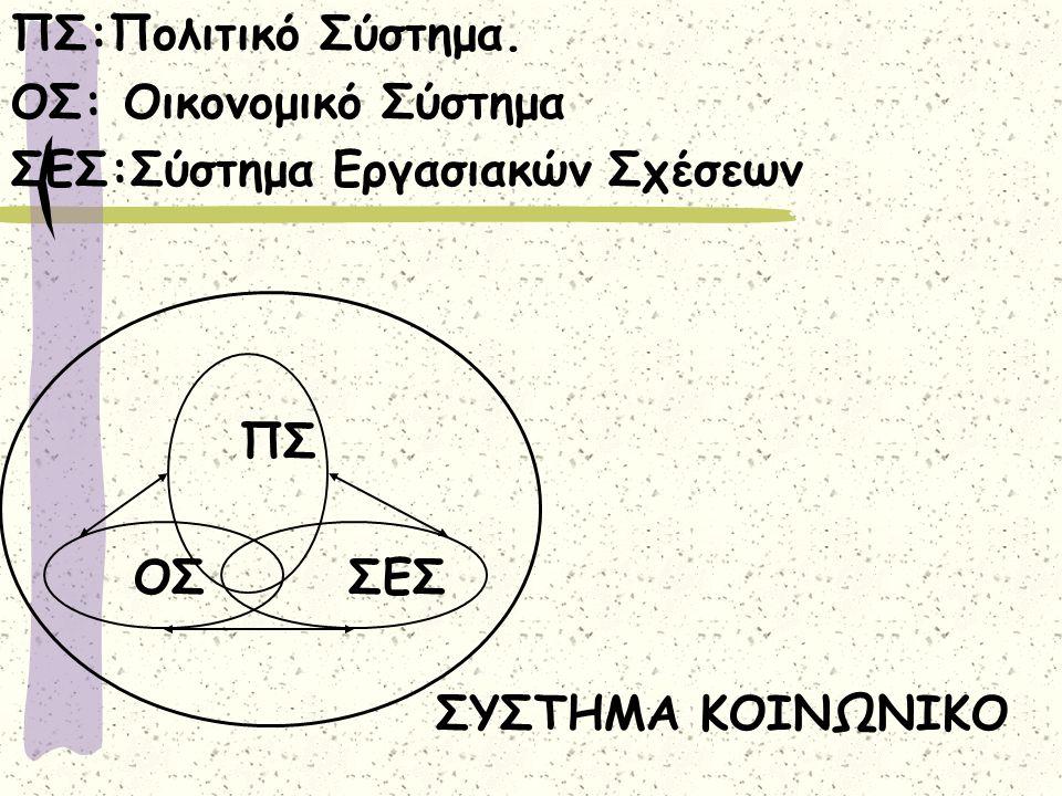 ΠΣ:Πολιτικό Σύστημα. ΟΣ: Οικονομικό Σύστημα. ΣΕΣ:Σύστημα Εργασιακών Σχέσεων.