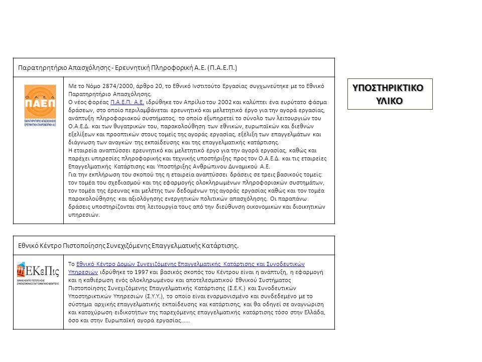 Παρατηρητήριο Απασχόλησης - Ερευνητική Πληροφορική Α.Ε. (Π.Α.Ε.Π.)