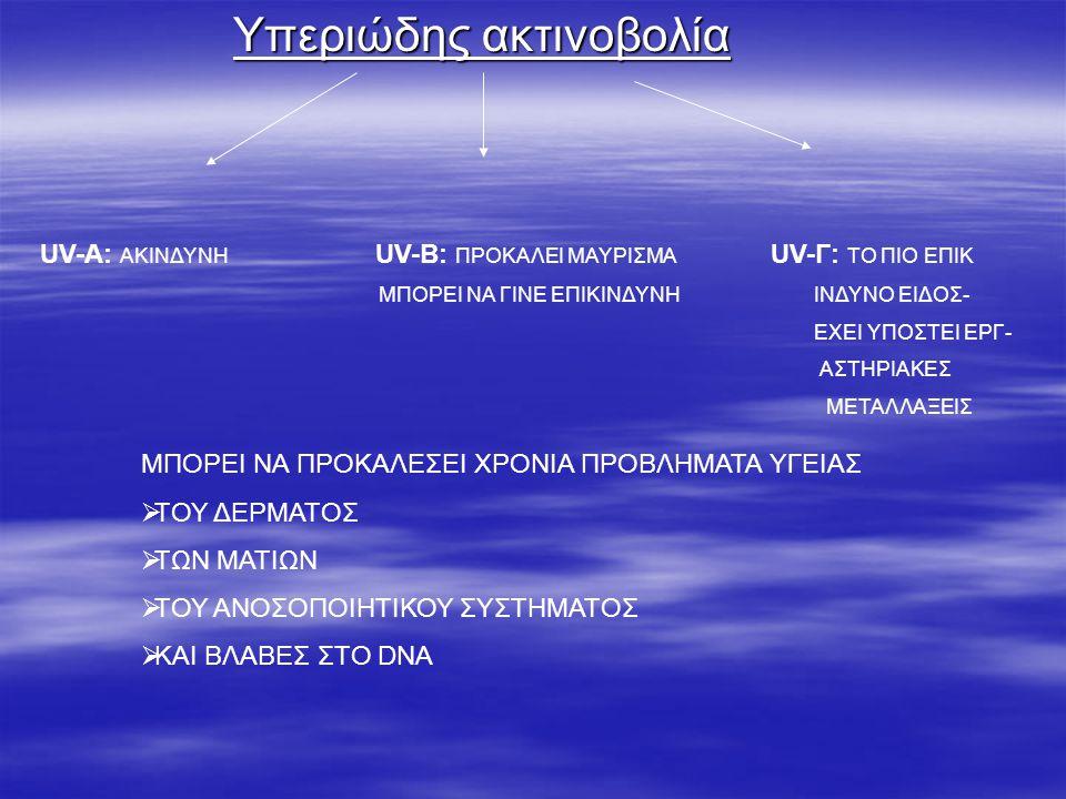 Υπεριώδης ακτινοβολία