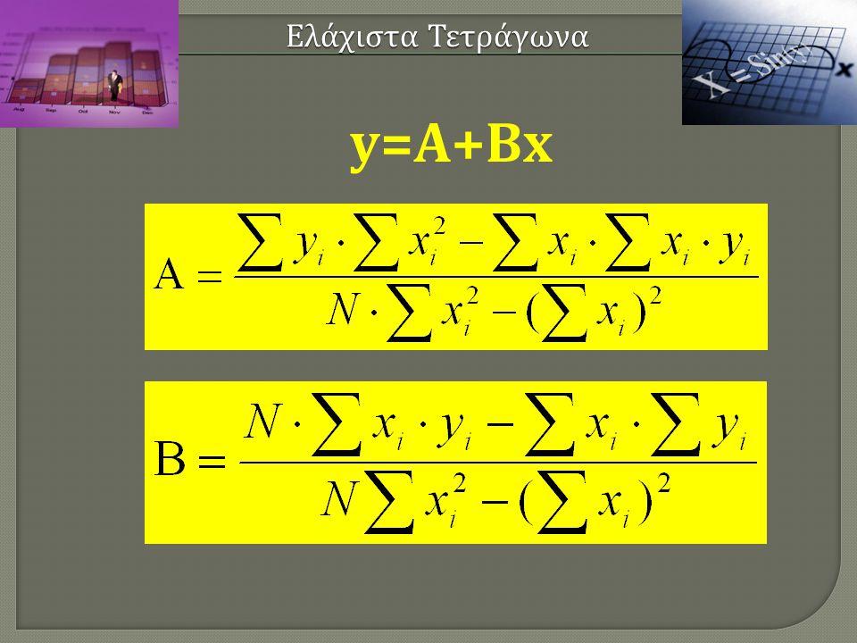 Ελάχιστα Τετράγωνα y=A+Bx