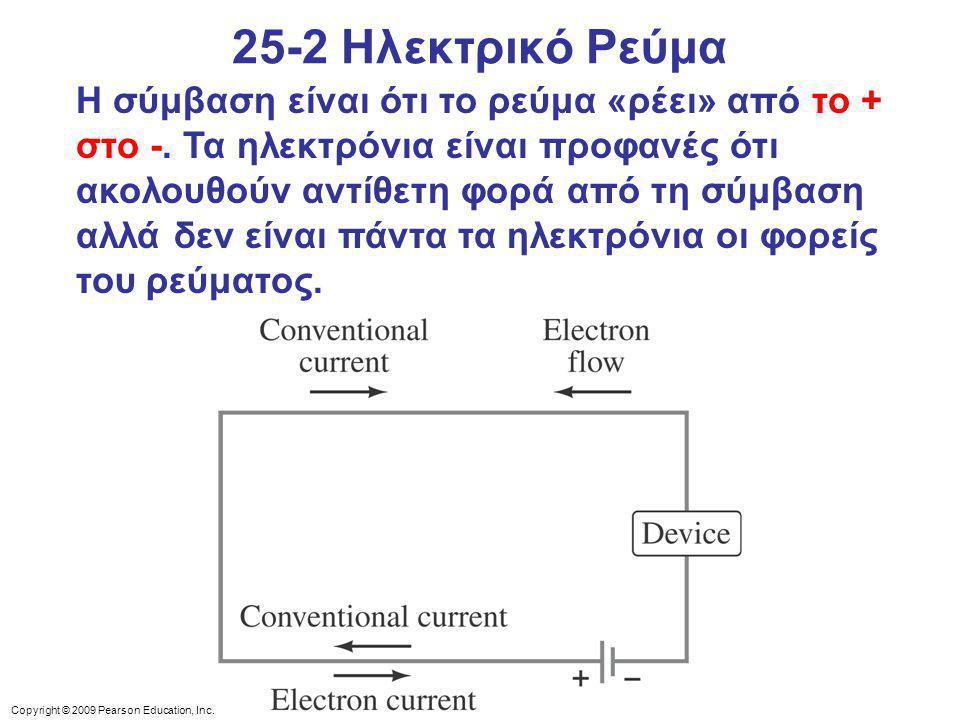 25-2 Ηλεκτρικό Ρεύμα
